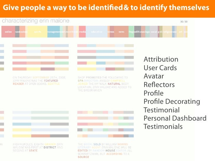 Enterpeople a way to be identi ed & to identify themselves Give text here                                            Attri...