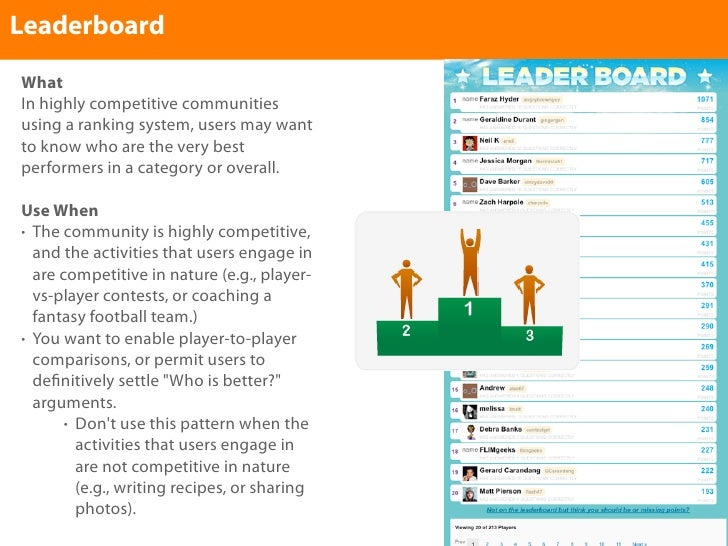 Leaderboard What In highly competitive communities using a ranking system, users may want to know who are the very best pe...