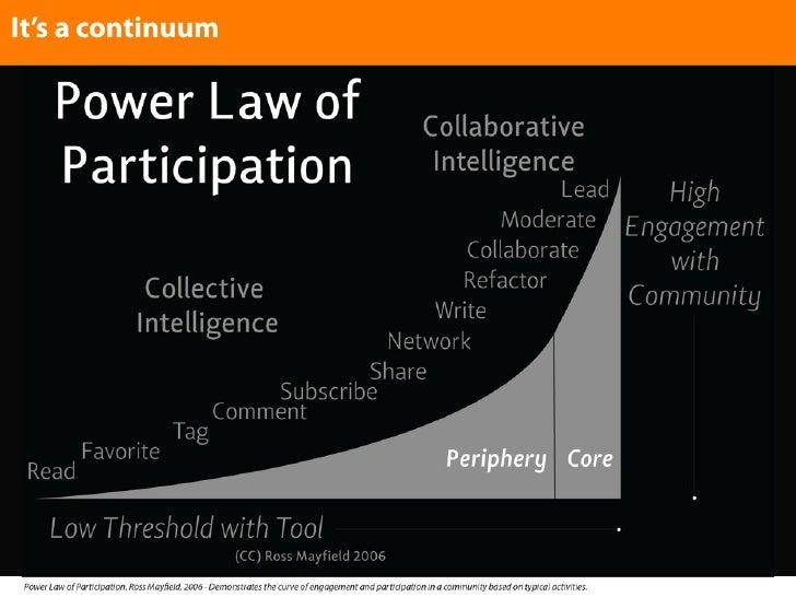 It's a continuum