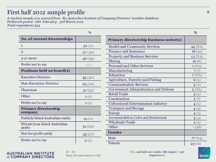DSI first half 2012 final report exec summary Slide 2