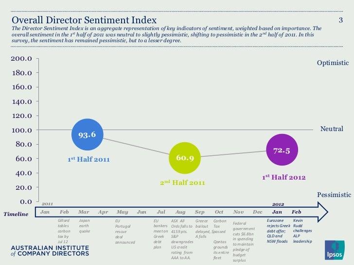 DSI first half 2012 final report exec summary Slide 3