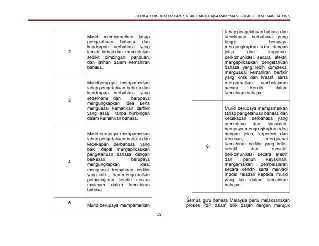 STANDARD KURIKULUM DAN PENTAKSIRAN BAHASA MALAYSIA SEKOLAH KEBANGSAAN TAHUN 5 19 2 Murid mempamerkan tahap pengetahuan bah...