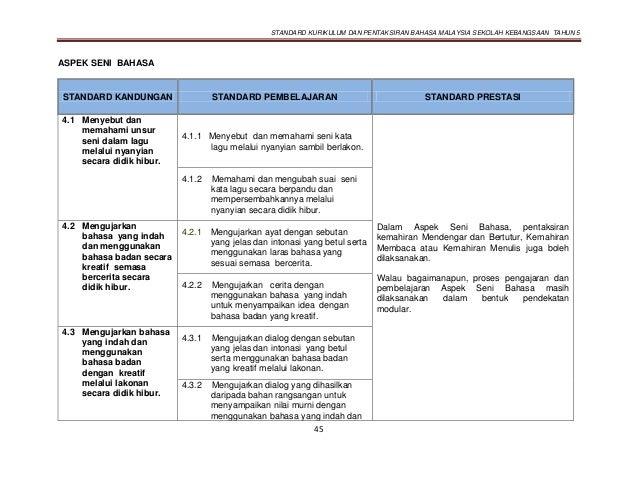 STANDARD KURIKULUM DAN PENTAKSIRAN BAHASA MALAYSIA SEKOLAH KEBANGSAAN TAHUN 5 45 ASPEK SENI BAHASA STANDARD KANDUNGAN STAN...