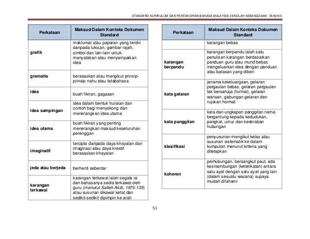 STANDARD KURIKULUM DAN PENTAKSIRAN BAHASA MALAYSIA SEKOLAH KEBANGSAAN TAHUN 5 51 Perkataan Maksud Dalam Konteks Dokumen St...