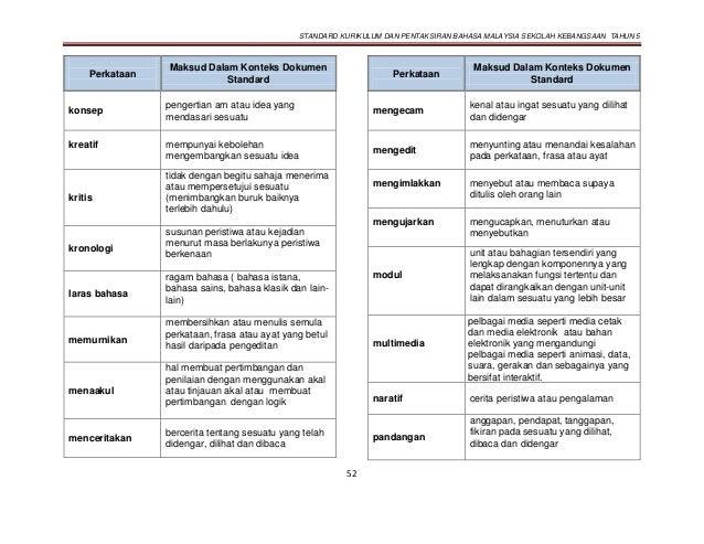 STANDARD KURIKULUM DAN PENTAKSIRAN BAHASA MALAYSIA SEKOLAH KEBANGSAAN TAHUN 5 52 Perkataan Maksud Dalam Konteks Dokumen St...