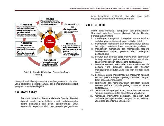 STANDARD KURIKULUM DAN PENTAKSIRAN BAHASA MALAYSIA SEKOLAH KEBANGSAAN TAHUN 5 8 Kesepaduan ini bertujuan untuk membangunka...