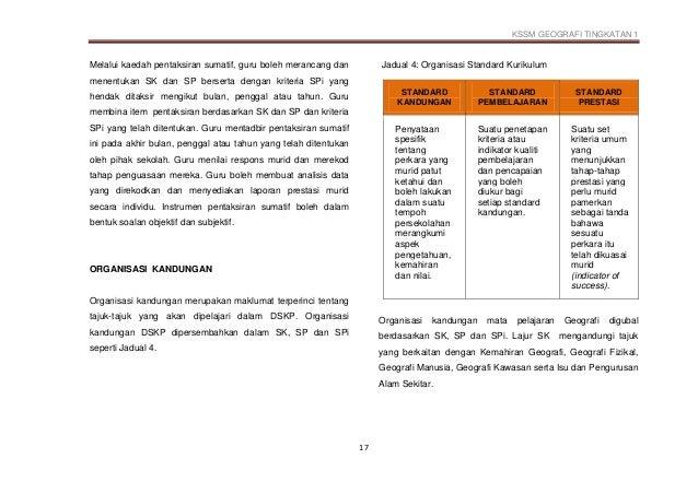 Contoh Borang Soal Selidik Geografi Tingkatan 1 Sisa Domestik Guru Paud