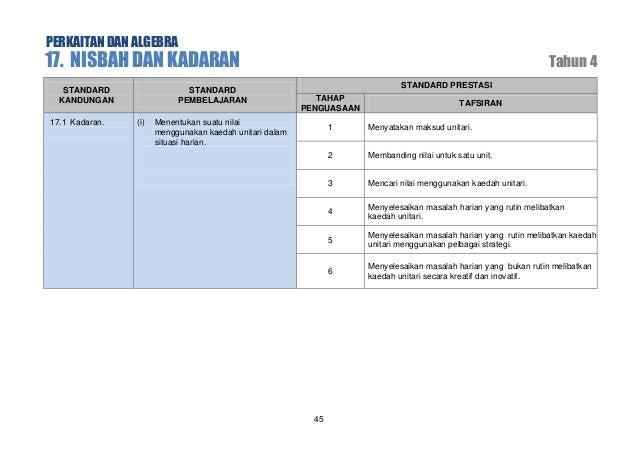 Terbitan: KEMENTERIAN PENDIDIKAN MALAYSIA