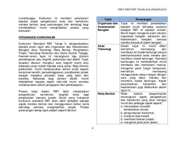 DRAF DSKP RBT TAHUN 6 20 JANUARI 2015 6 Penguasaan kemahiran praktis ini meliputi kemahiran: 1. membuat lakaran projek; 2....