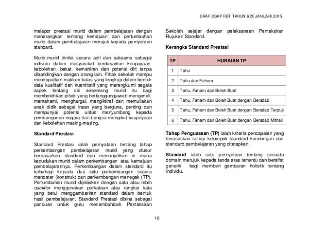 DRAF DSKP RBT TAHUN 6 20 JANUARI 2015 12 murid dan menentukan tahap keupayaannya berdasarkan senarai standard prestasi yan...