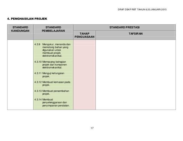 DRAF DSKP RBT TAHUN 6 20 JANUARI 2015 19 5. TEKNOLOGI PERTANIAN STANDARD KANDUNGAN STANDARD PEMBELAJARAN STANDARD PRESTASI...