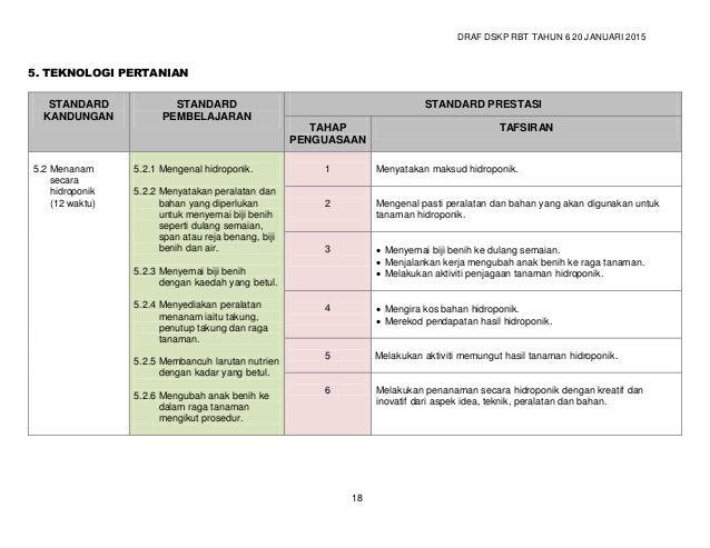 DRAF DSKP RBT TAHUN 6 20 JANUARI 2015 21 PEMETAAN STANDARD KURIKULUM DAN PENTAKSIRAN REKA BENTUK DAN TEKNOLOGI (RBT) TAHUN...