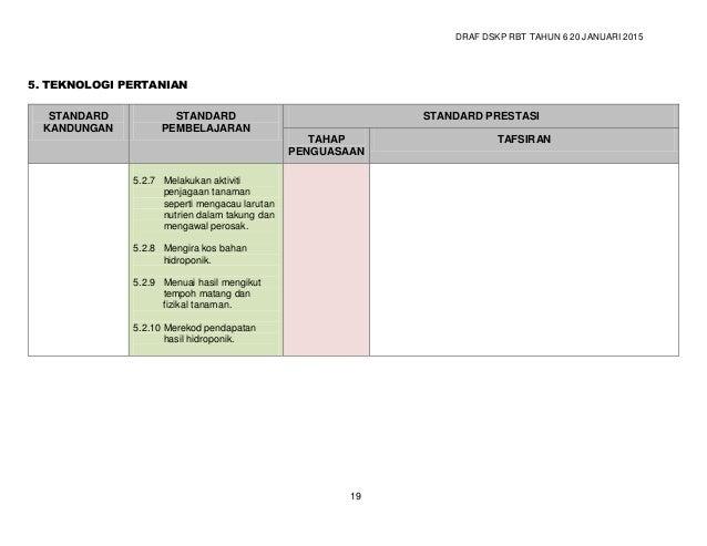 DRAF DSKP RBT TAHUN 6 20 JANUARI 2015 22 PEMETAAN STANDARD KURIKULUM DAN PENTAKSIRAN REKA BENTUK DAN TEKNOLOGI (RBT) TAHUN...