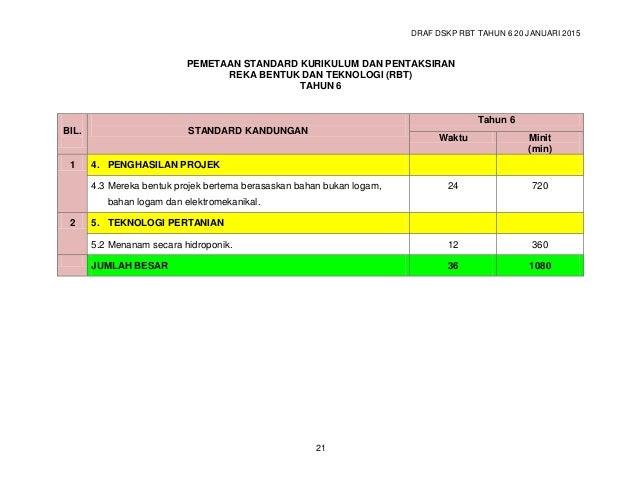 Terbitan: BAHAGIAN PEMBANGUNAN KURIKULUM KEMENTERIAN PENDIDIKAN MALAYSIA Aras 4-8, Blok E9, Kompleks Kerajaan Parcel E, Pu...