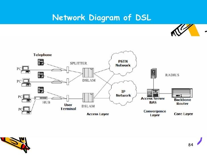 soho wiring diagram schematic diagrams rh ogmconsulting co Lan Diagram Lan Diagram