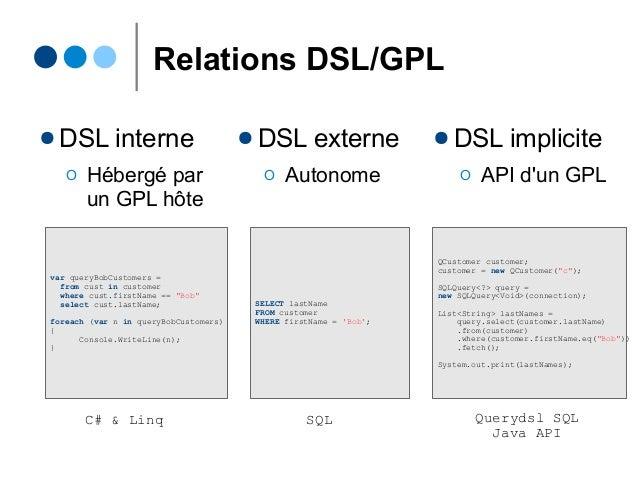Relations DSL/GPL ● DSL interne Ο Hébergé par un GPL hôte ● DSL externe Ο Autonome ● DSL implicite Ο API d'un GPL C# & Lin...