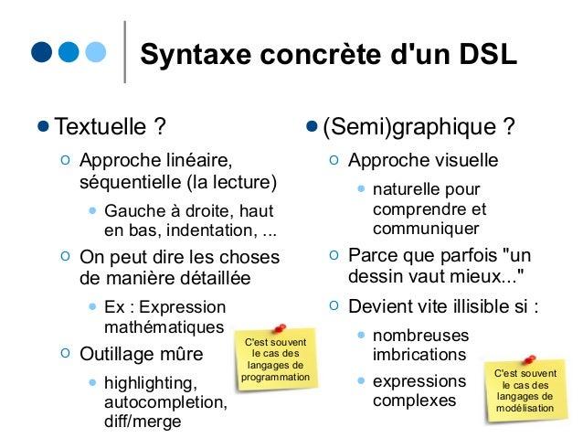 Syntaxe concrète d'un DSL ● Textuelle ? Ο Approche linéaire, séquentielle (la lecture) ● Gauche à droite, haut en bas, ind...