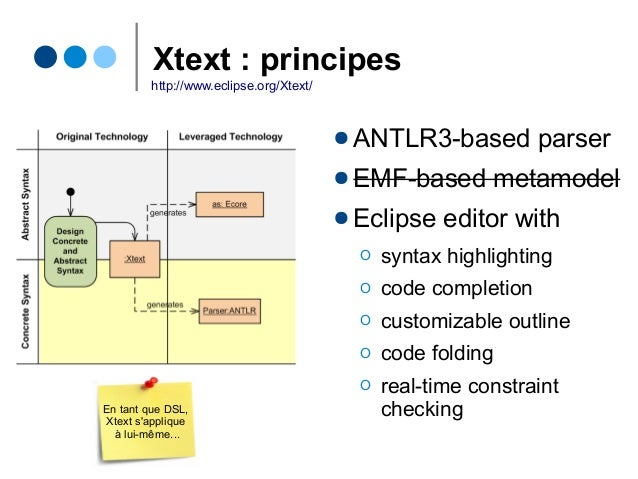 Xtext : principes ● ANTLR3-based parser ● EMF-based metamodel ● Eclipse editor with Ο syntax highlighting Ο code completio...