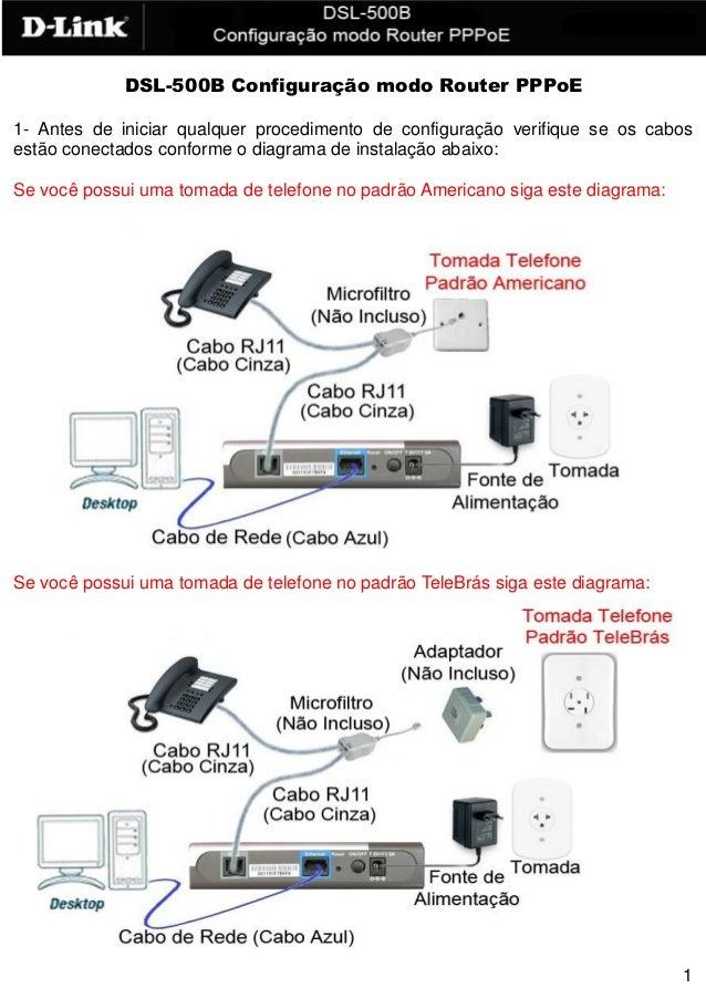 1 DSL-500B Configuração modo Router PPPoE 1- Antes de iniciar qualquer procedimento de configuração verifique se os cabos ...