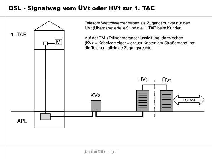 DSL - Signalweg vom ÜVt oder HVt zur 1. TAE                      Telekom Wettbewerber haben als Zugangspunkte nur den     ...