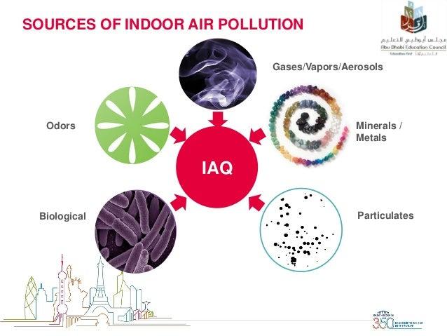 Gyproc Me Indoor Comfort Air Quality In Schools