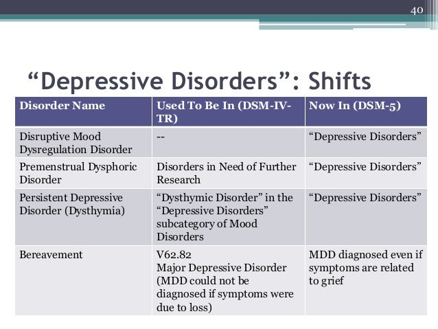 an overview of depressive disorder Major depressive disorder  iv provides an overview of dsm-iv  guideline for the treatment of patients with bipolar disorder (2) this document concerns patients.
