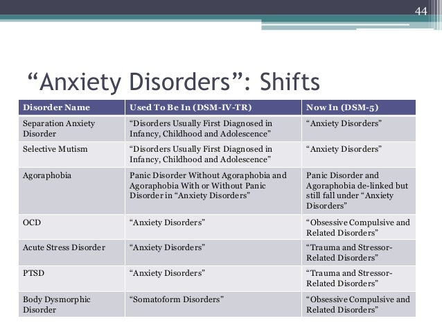 Panic Disorder Criteria Dsm 5   Child Happiness Anxiety ...