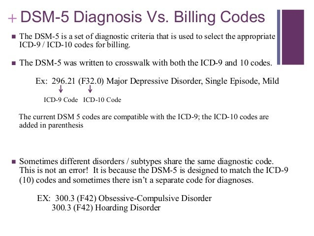 DSM-5 Diagnostic Codes for Bipolar Disorder