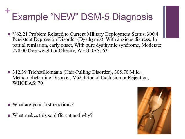 dsm 5 guide for introduction to The ten worst suggestions that were recently approved for dsm-5 are summarized and the dsm 5 is guide not bible and the introduction of so many.