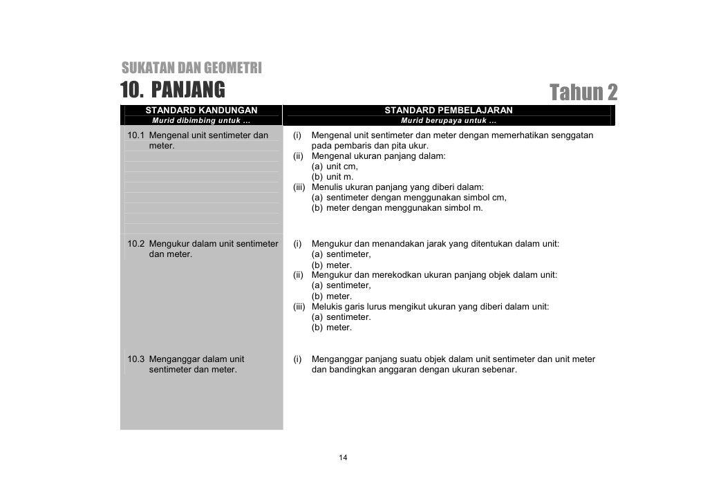 Terbitan:BAHAGIAN PEMBANGUNAN KURIKULUM KEMENTERIAN PELAJARAN MALAYSIA             Aras 4-8, Blok E9       Kompleks Keraja...