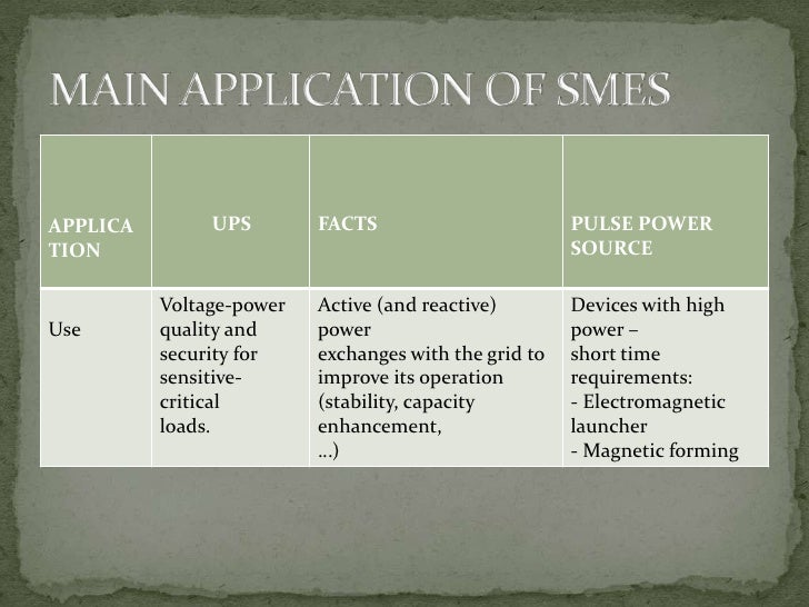MAIN APPLICATION OF SMES<br />