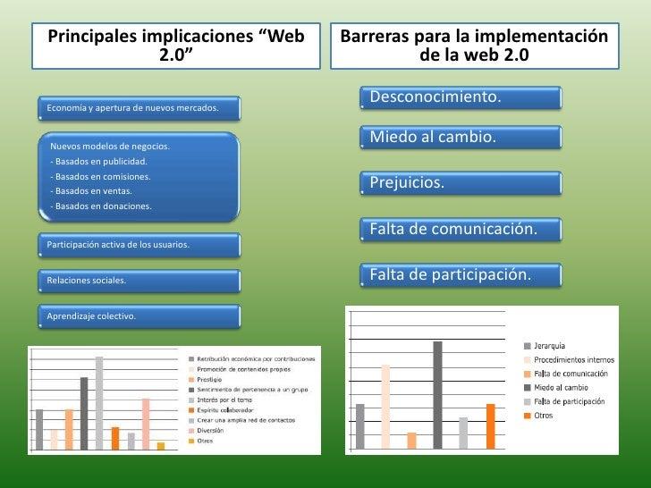 Dsmic web 20 Slide 3