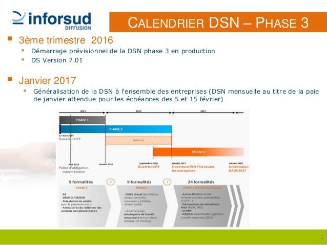 Calendrier Dsn.Calendrier Dsn Sage Paie Rh