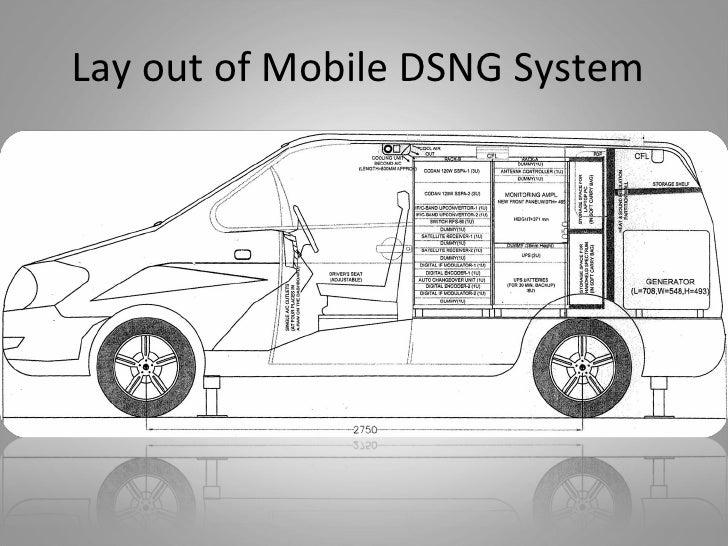 Dsng system