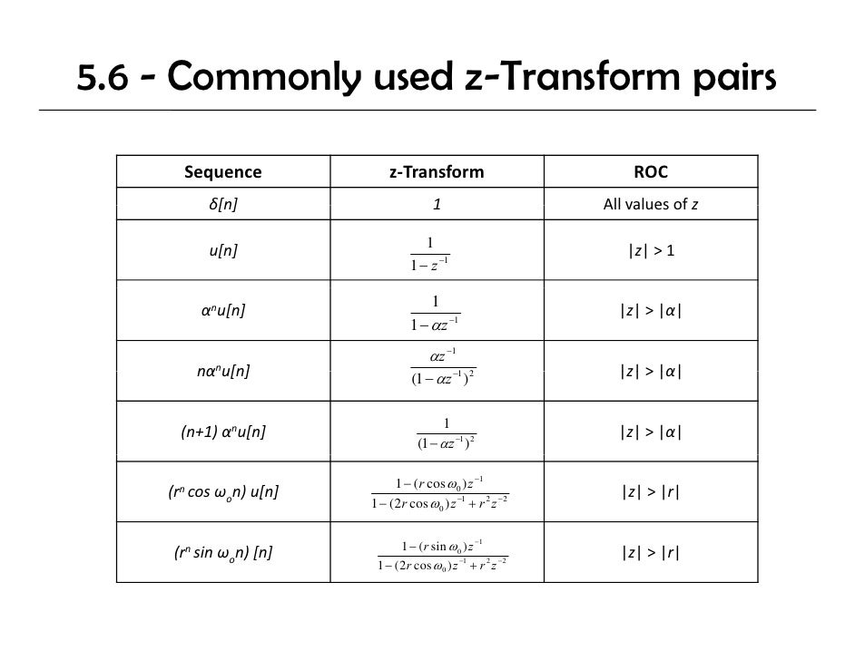 Inverse laplace transform calculator online
