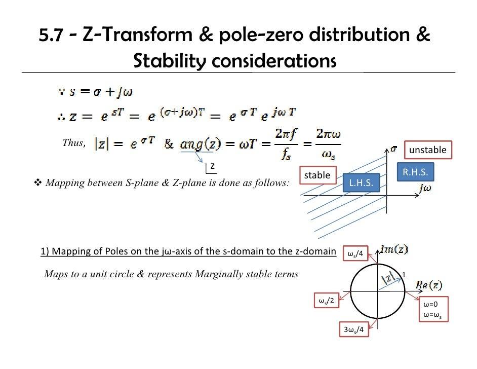 Dsp u lec05 the z transform 20 57 z transform pole zero distribution stability ccuart Choice Image