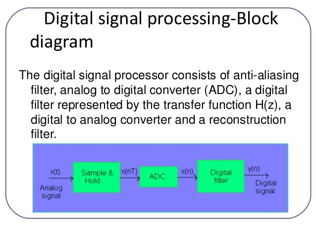 Digital signal processing digital signal processing block diagram ccuart Choice Image