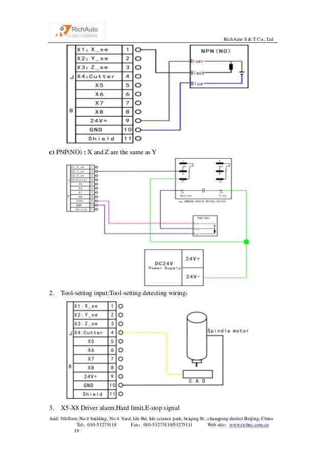 xbox 360 controller schematic diagram html with Ps3 Controller Wiring Diagram on Og Joystick Wiring Diagram as well Original Xbox Wiring Diagram moreover Ps3 Wiring Diagram besides Diagram Of Inside Your Ear furthermore 2003 Mercury 115 Hp Outboard Wiring Diagram.