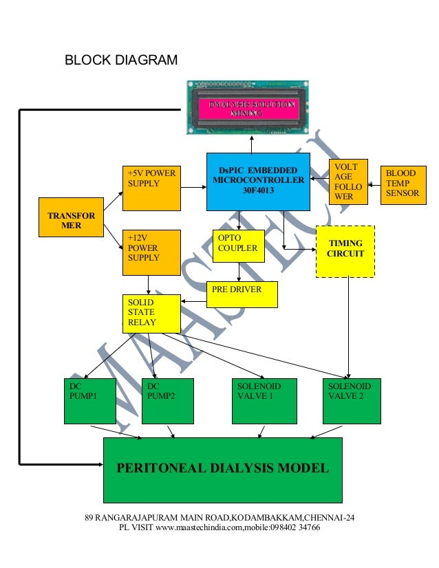 Latest biomedical projects abstract automated peritoneal dialysis tre 5 block diagram ccuart Images