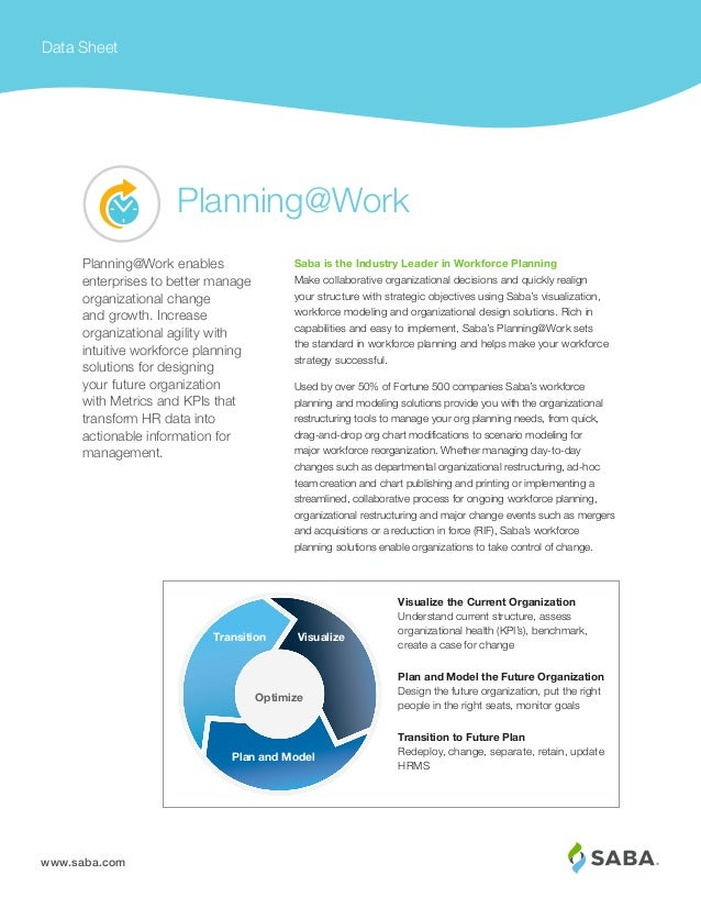 www.saba.com Data Sheet Saba is the Industry Leader in Workforce Planning Make collaborative organizational decisions and ...