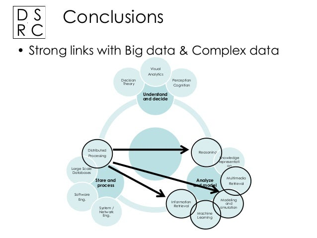 performance evaluation for large scale distributed Keywords: mapreduce big data zettabyte hadoop hadoop distributed file   section 6 explain the performance evaluation and section 7 reaches the.
