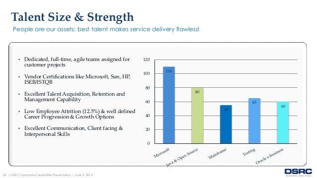 Dsrc Corporate Capabilities Presentation