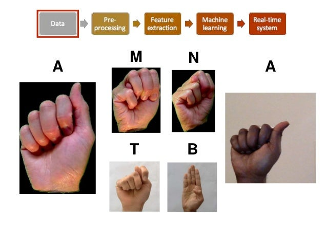 Image result for sign language deep learning