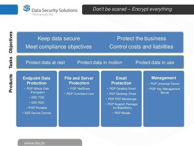 DSS Symantec PGP Encryption Fortress 2014 - ArrowECS