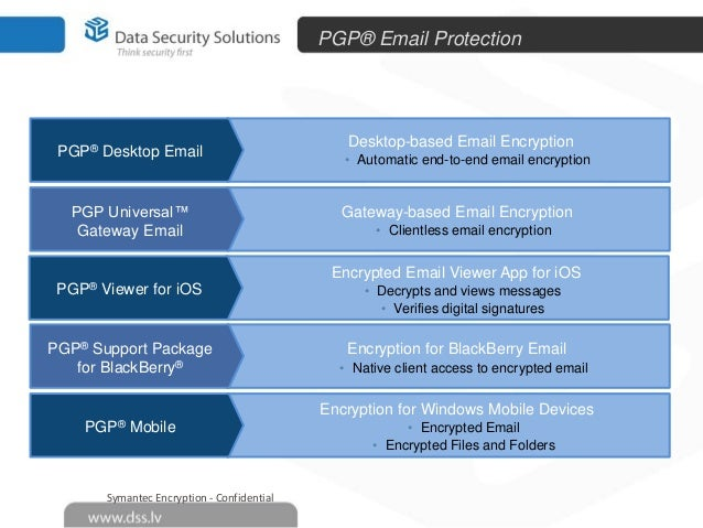 Pgp Symantec Support Related Keywords & Suggestions - Pgp