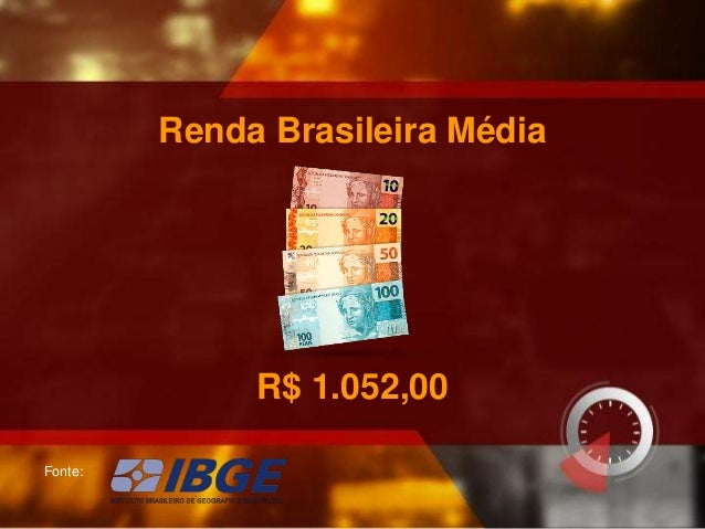 R$ 1.052,00 Fonte: Renda Brasileira Média