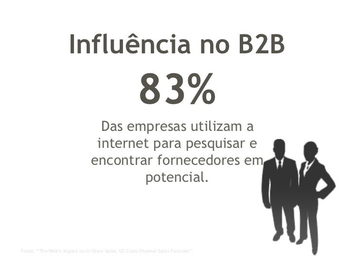 Design como Estratégia de Negócio Slide 3