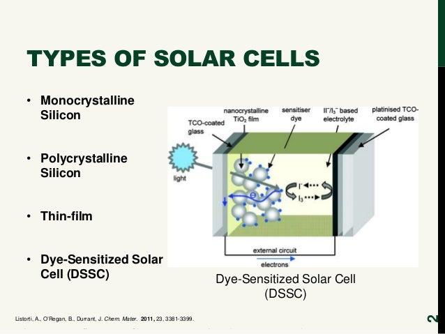 Electron Injection Kinetics In Dye Sensitized Solar Cells