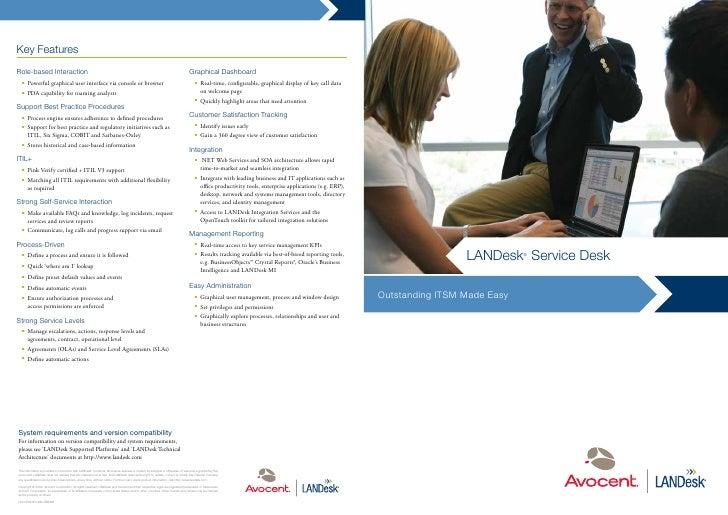 LANDesk Service Desk                              ®     Outstanding ITSM Made Easy