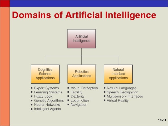 Artificial intelligence nn ebook multiagent systems a modern approach to distributed artificial intelligence